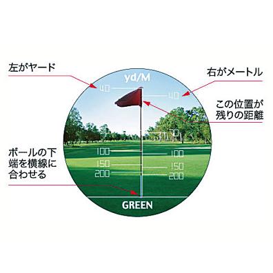 ゴルフスコープ